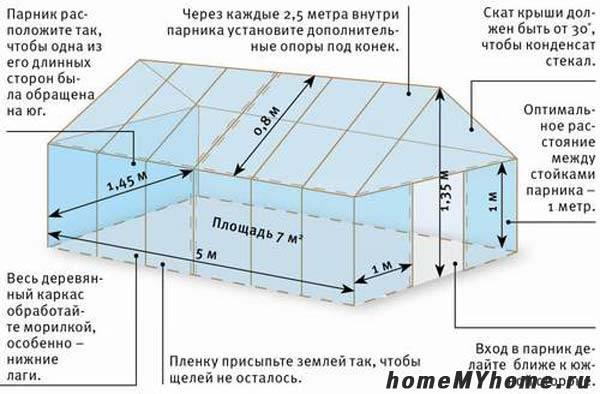 размеры теплицы из поликарбоната чертеж домиком