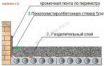 Полистиролбетонная стяжка пола – Полистиролбетон или легкая стяжка пола, теплоизоляция пола, стоимость, варианты пенополистирольной стяжки пола
