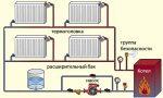 Система отопления дачного дома – видео-инструкция по монтажу своими руками, особенности радиаторов, автономных, самодельных отопительных систем, чем отопить лучше, цена, фото