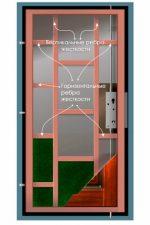 Как правильно выбрать входную дверь в частный дом – Какая лучше входная дверь металлическая или пластиковая – Какая лучше входная дверь металлическая или пластиковая – Какую дверь лучше поставить в частный дом входную с улицы чтобы не промерзала