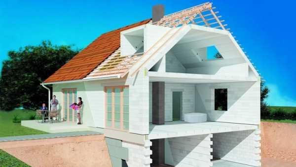 Строительство дома своими руками керамзитобетон бетон буденновск